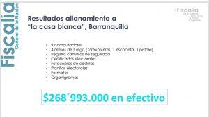 Según Fiscalía, así funcionaba la compra de votos en sede política de Aida Merlano2