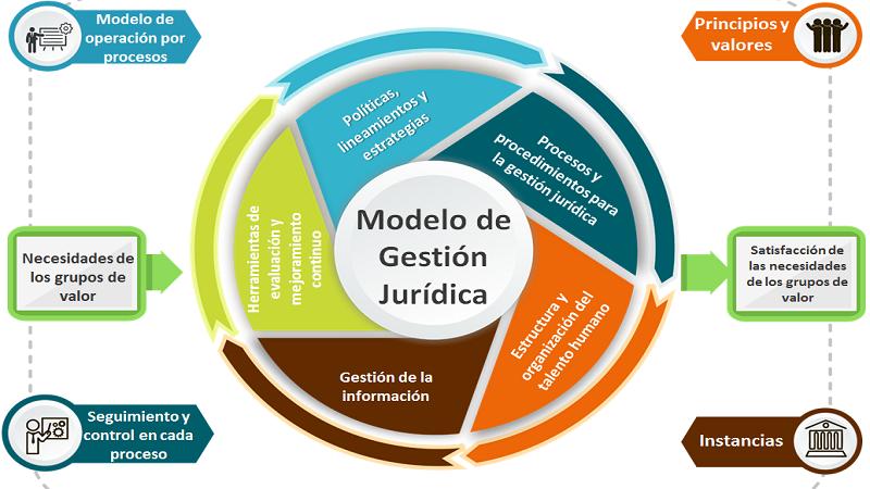 Estado en cifras, la nueva herramienta virtual de consulta gratuita de Función Pública