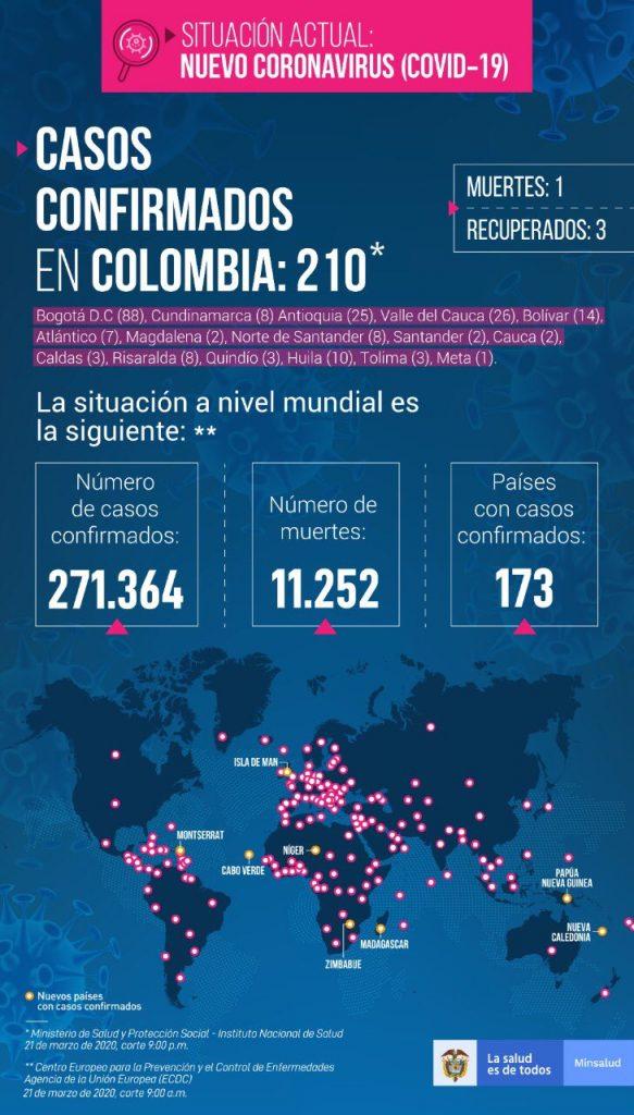 La imagen tiene un atributo ALT vacío; su nombre de archivo es Confirman-que-taxista-de-Cartagena-murió-por-coronavirus-1-583x1024.jpg